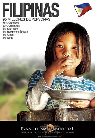 Imagen Evangelística de Filipinas (Gratis)